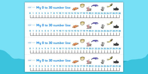 Under the Sea Number Line (0-30) - Under the Sea, Sea, Maths, Math, numberline, numberline display, fish, octopus, sea, seaside, water, tide, fish, sea creatures, shark, whale, marine life, dolphin