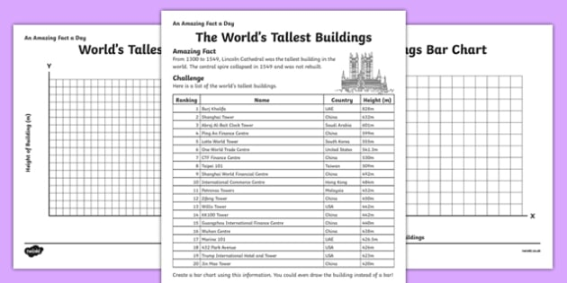 The World's Tallest Buildings Activity Sheet - amazing fact a day, activity sheet, activity, activities, tallest building, worksheet