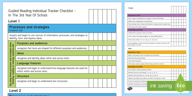 New Zealand 3rd Year of School Reading Individual Tracker Checklist - Reading, 3rd year of school, assessment, colour wheel