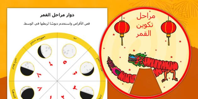 مساعدة بصرية عن مراحل تكون القمر - السنة الصينية الجديدة، وسائل