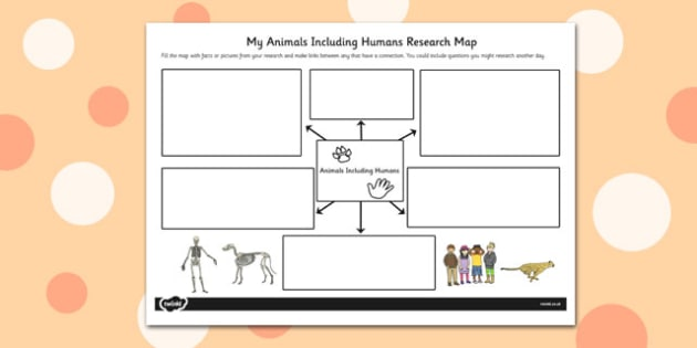 Animals Including Humans Themed Research Map - research map