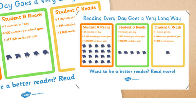 Reading Every Day Goes a Very Long Way Display Poster - reading every day, very long way, display poster, display, poster, pictogram, reading, read, year