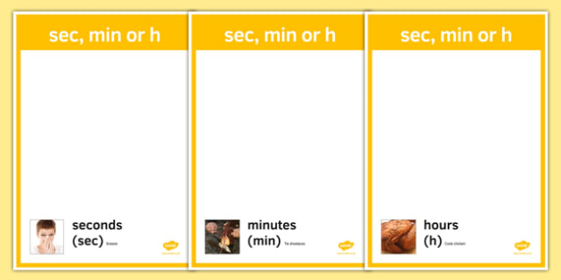Maths Intervention Time Unit Poster Template - SEN, special needs, intervention, maths, measure, time