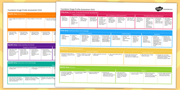 EYFS ELG Tracking Grid - foundation stage, assessments, targets