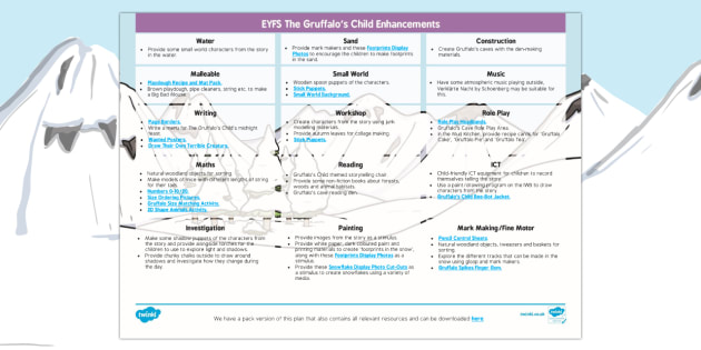 EYFS Enhancement Ideas to Support Teaching on The Gruffalos Child - Early Years, continuous provision, early years planning, adult led, Julia Donaldson, Gruffalo