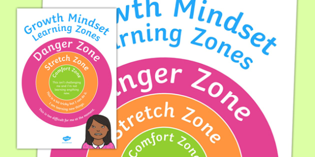 Growth Mindset Learning Zones Lower School A4 Display Poster-Australia