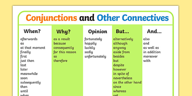 Conjunctions and Other Connectives Word Mat KS2 - Connectives