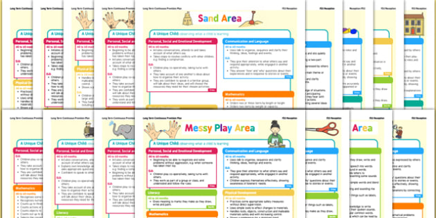 Continuous Provision Posters Planning Pack Reception FS2 - continuous provision