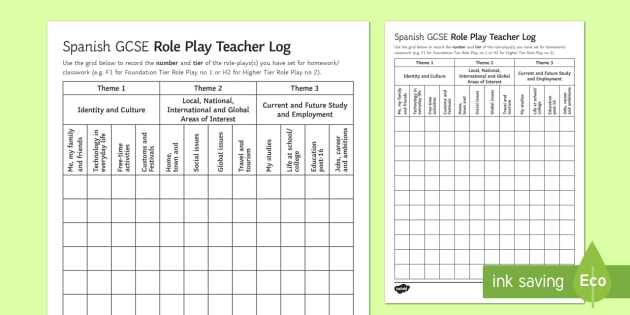 GCSE Spanish Role Play Teacher Log - Spanish Speaking Practice, role play, log, list, classroom organisation, teacher,French