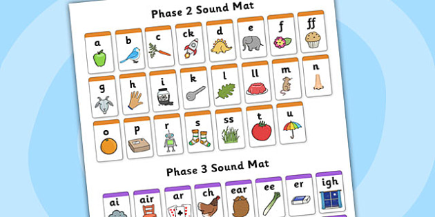 Phase 2 and Phase 3 Sound Mat Alphabetical Order - Phase 2, Phase 3, Sound Mat, Phase 2 Sound Mat, Phase 3 Sound Mat, Alphabetical Order Sound Mat