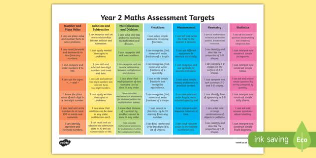 Year 2 Maths Assessment Posters - maths, assessment, poster