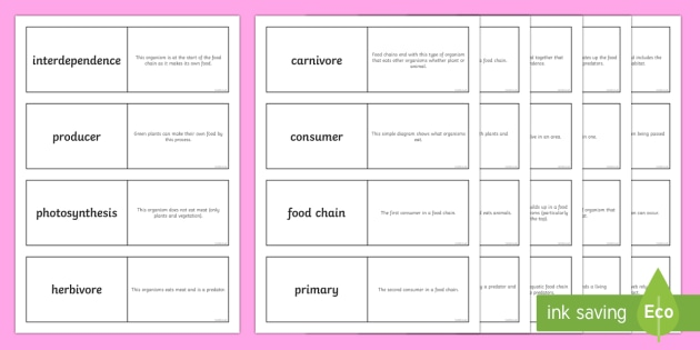 Relationships in an Ecosystem Loop Cards