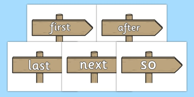 Connectives on Signposts - Connectives, VCOP, connective resources, connectives display words, connective displays