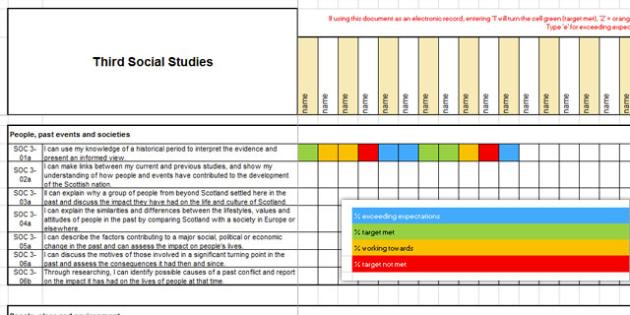 Social Studies CfE Third Level Assessment Spreadsheet-Scottish