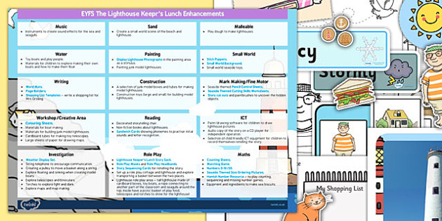 EYFS Enhancement Ideas and Resources Pack to Support Teaching on The Lighthouse Keeper's Lunch