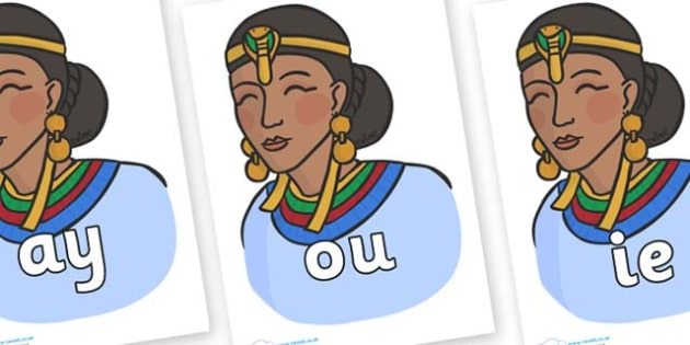 Phase 5 Phonemes on Egyptian Women - Phonemes, phoneme, Phase 5, Phase five, Foundation, Literacy, Letters and Sounds, DfES, display