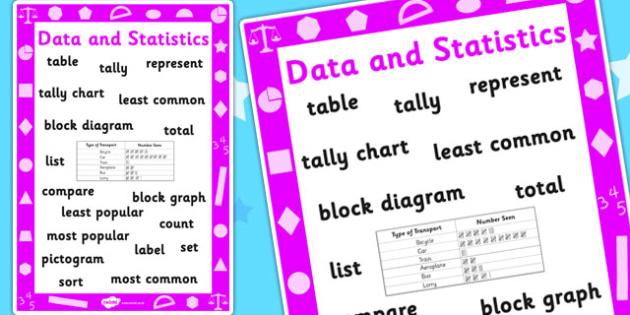 Key Stage 1 Data and Statistics Poster - Data, Statistics, Stats