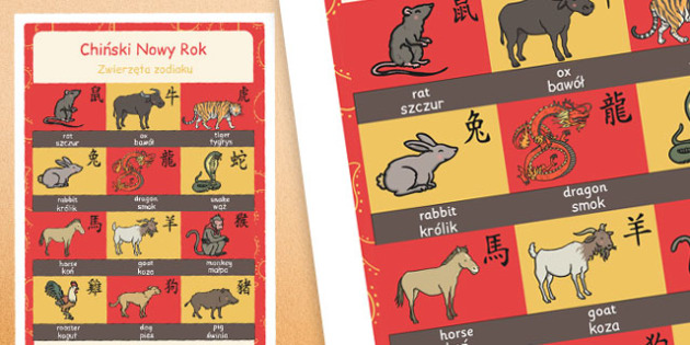 Chinese New Year Animals of the Zodiac Display Poster Polish Translation - polish, chinese new year, animals, zodiac, display, poster