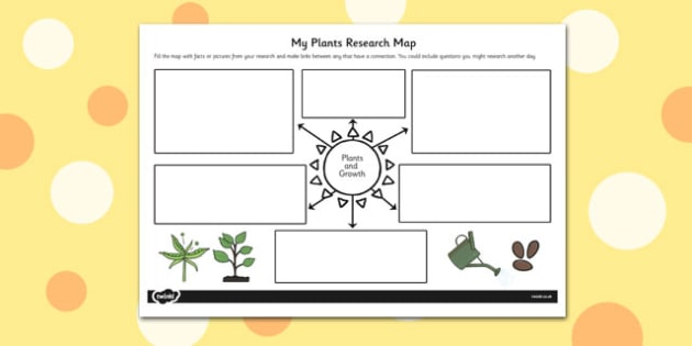 Plants and Growth Themed Research Map - research map, research