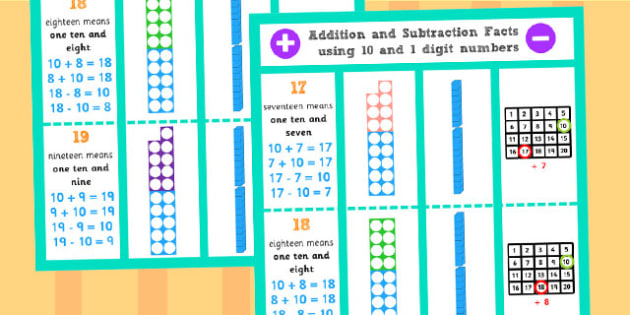 Addition and Subtraction Facts Using Ten and One 14 to 16 Poster
