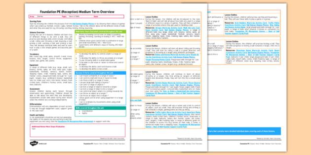 Foundation PE (Reception) - Games - Best of Balls Medium Term Overview - EYFS, PE, Physical Development, Planning
