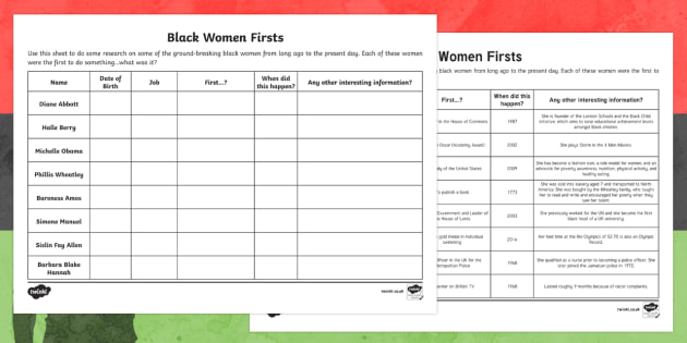 Black History Month First Women Research Activity Sheet, worksheet