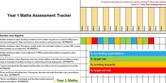 Australian Curriculum Year 1 Mathematics Assessment Spreadsheet