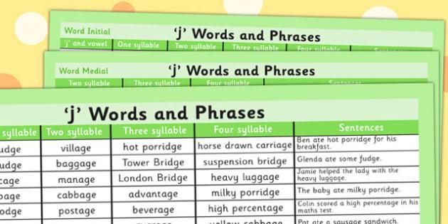 J Word List - j word, j word list, vocabulary, example, SLT, SALT