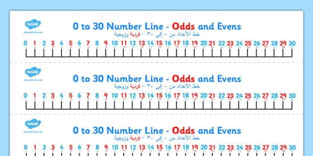 Number Line Odds and Evens 0-30 Arabic Translation - arabic, Counting, Numberline, Number line, Counting on, Counting back, Odds and Evens, Counting Odds, Counting Evens