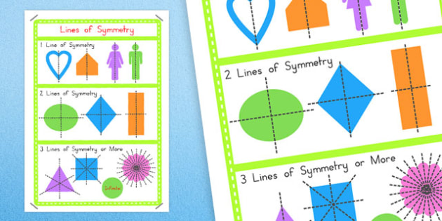 Lines of Symmetry Display Poster - australia, symmetry, display