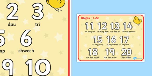 Rhifau 0-20 Word Mat Cymraeg - cymraeg, numbers, word, word mat, 0-10, 0-20