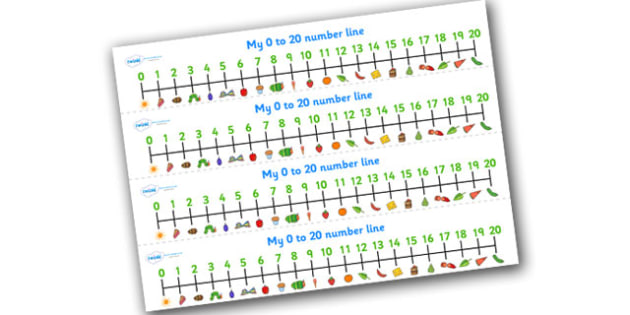 Number Lines 0-20 to Support Teaching on The Very Hungry Caterpillar - the very hungry caterpillar, number lines, 0-20, 0-20 number line, number strips, number tracks, numbers