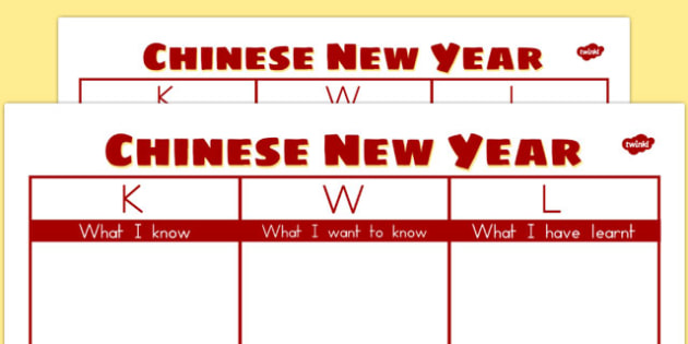 Chinese New Year Topic KWL Grid - australia, chinese new year
