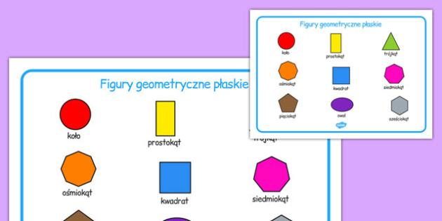 Plansza ze słownictwem Figury geometryczne płaskie po polsku