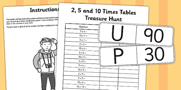 Worksheet #10001294: Multiplication Worksheets 2 3 4 5 10 – Times ...