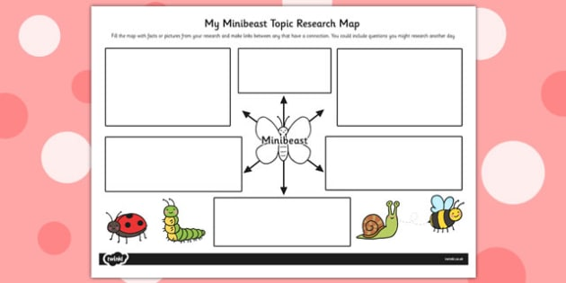 Minibeast Topic Research Map - research map, minibeast, research