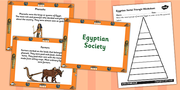 Egyptians Social Triangle Powerpoint and Worksheets Task Setter - egypt, egyptians, egypt social triangle, egyptian society, ancient egypt, ks2 history