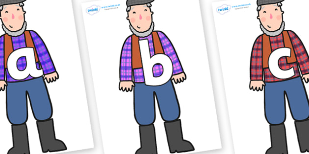 Phoneme Set on Farmer to Support Teaching on What the Ladybird Heard - Phoneme set, phonemes, phoneme, Letters and Sounds, DfES, display, Phase 1, Phase 2, Phase 3, Phase 5, Foundation, Literacy