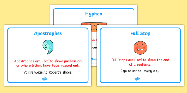 Punctuation Display Posters - punctuation, punctuation posters, speech marks poster, full stop poster, comma poster, capital letters, capitalisation