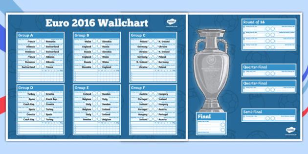 Euro 2016 Wall Chart