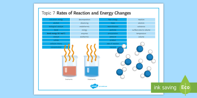 Edexcel Chemistry Topic 7 Rates of Reaction and Energy Changes Word Mat - Word Mat, edexcel, chemistry, gcse, activation energy, bond energy, bonds, bond energies, reaction,