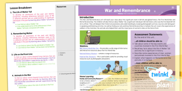 PlanIt - History KS1 - War and Remembrance Planning Overview