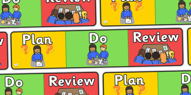 Plan Do Review Display Banner - plan do review, display banner, banner, header, banner for display, display header, header for display, classroom display