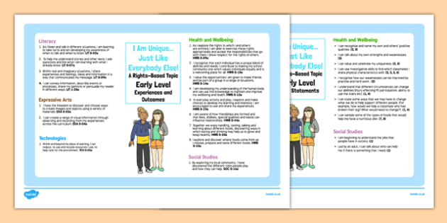I am Unique Rights Based Interdisciplinary Topic Web CfE Early Level - CfE, Health and Wellbeing, Rights Respecting Schools, Children's Rights, Needs, Wants, Unique