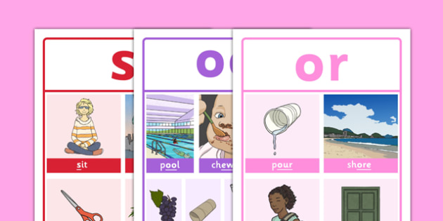Phoneme Frieze Display Posters - phoneme, phonemes, frieze, display, poster, sign, literacy, KS2