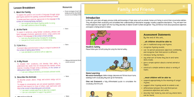 PlanIt - Year 5 French - Family and Friends Overview-French - french, languages, grammar, homes, houses, animals, family, relations, describing,French