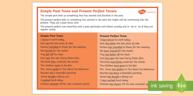 Year 3 SPaG Present Perfect and Simple Past Tense  Word Mat