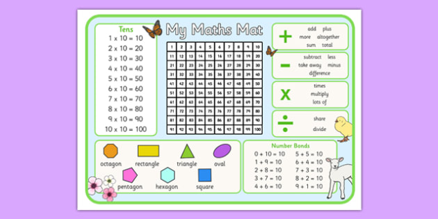 Spring Themed Maths Mat - Math, Mat, Numeracy, Aid, Spring