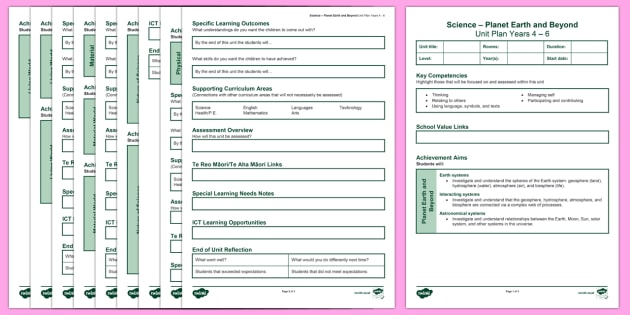 New Zealand Science Years 4-6 Unit Plan Template - New Zealand Class Management, science, planning templates, years 4 - 6, new zealand, unit plans