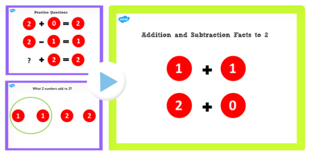 Addition and Subtraction Facts to 2 PowerPoint - powerpoint